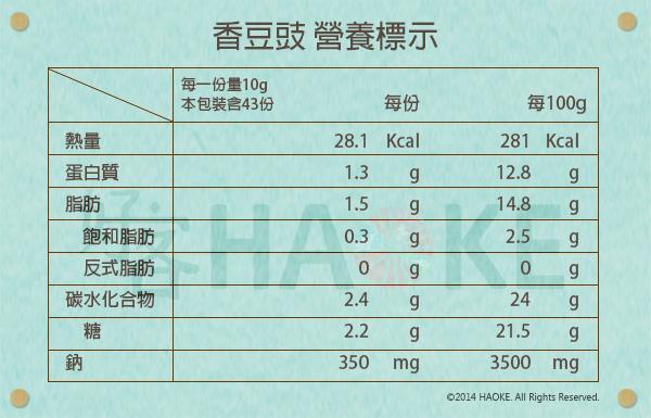 Image Preseved Black Bean 阿焕伯 - 香豆豉 350GRAMS